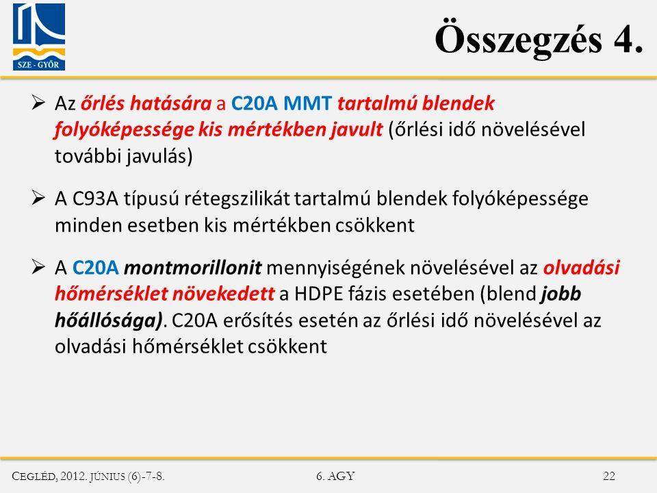 Összegzés 4. Az őrlés hatására a C20A MMT tartalmú blendek folyóképessége kis mértékben javult (őrlési idő növelésével további javulás)