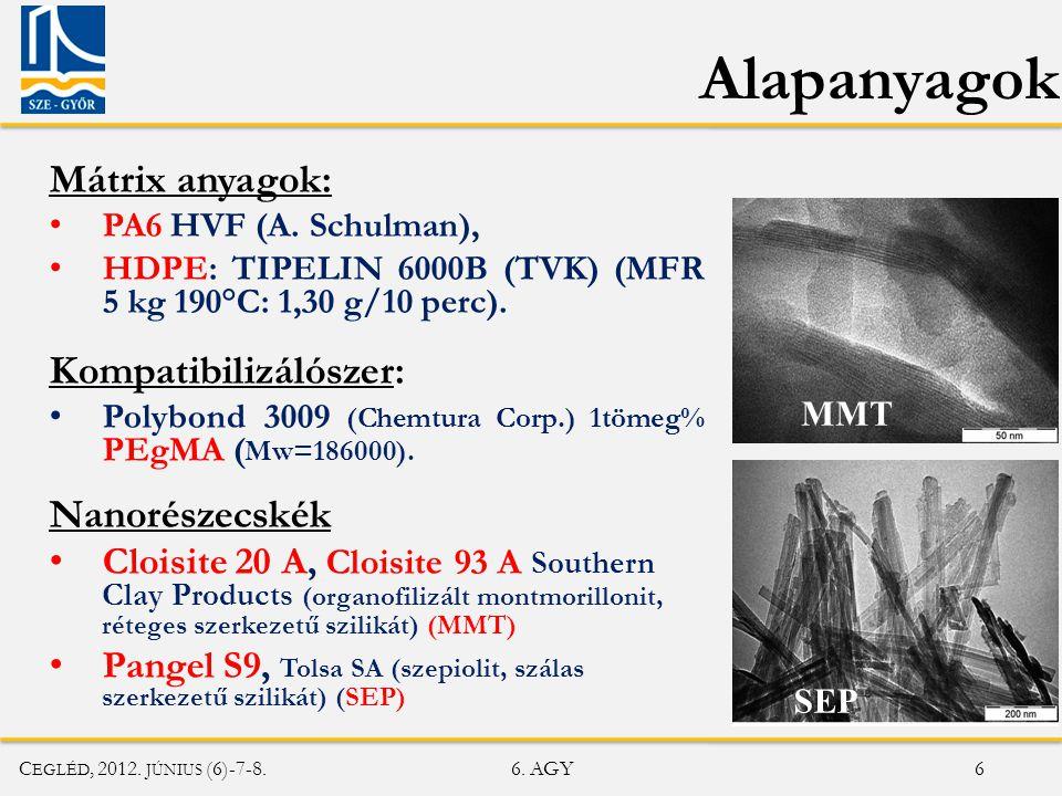Alapanyagok Mátrix anyagok: Kompatibilizálószer: Nanorészecskék