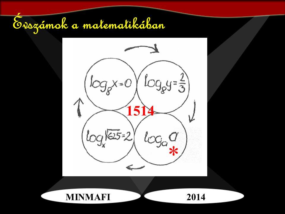 Évszámok a matematikában