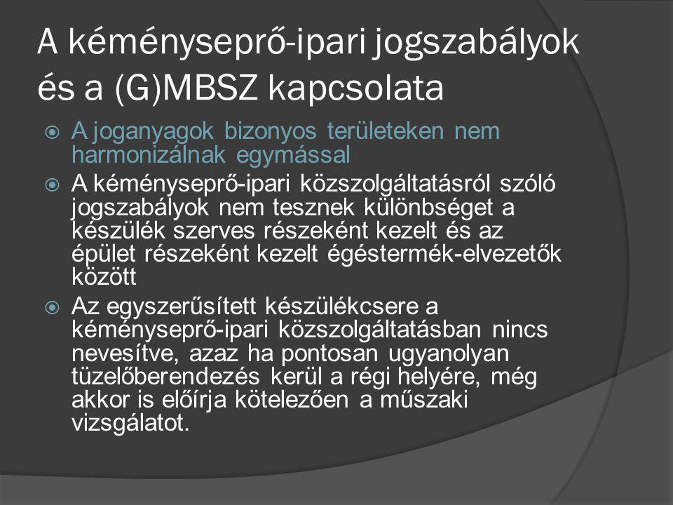 A kéményseprő-ipari jogszabályok és a (G)MBSZ kapcsolata