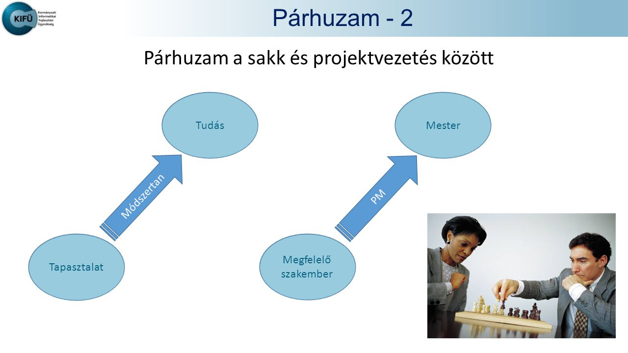 Párhuzam - 2 Párhuzam a sakk és projektvezetés között Tudás Mester