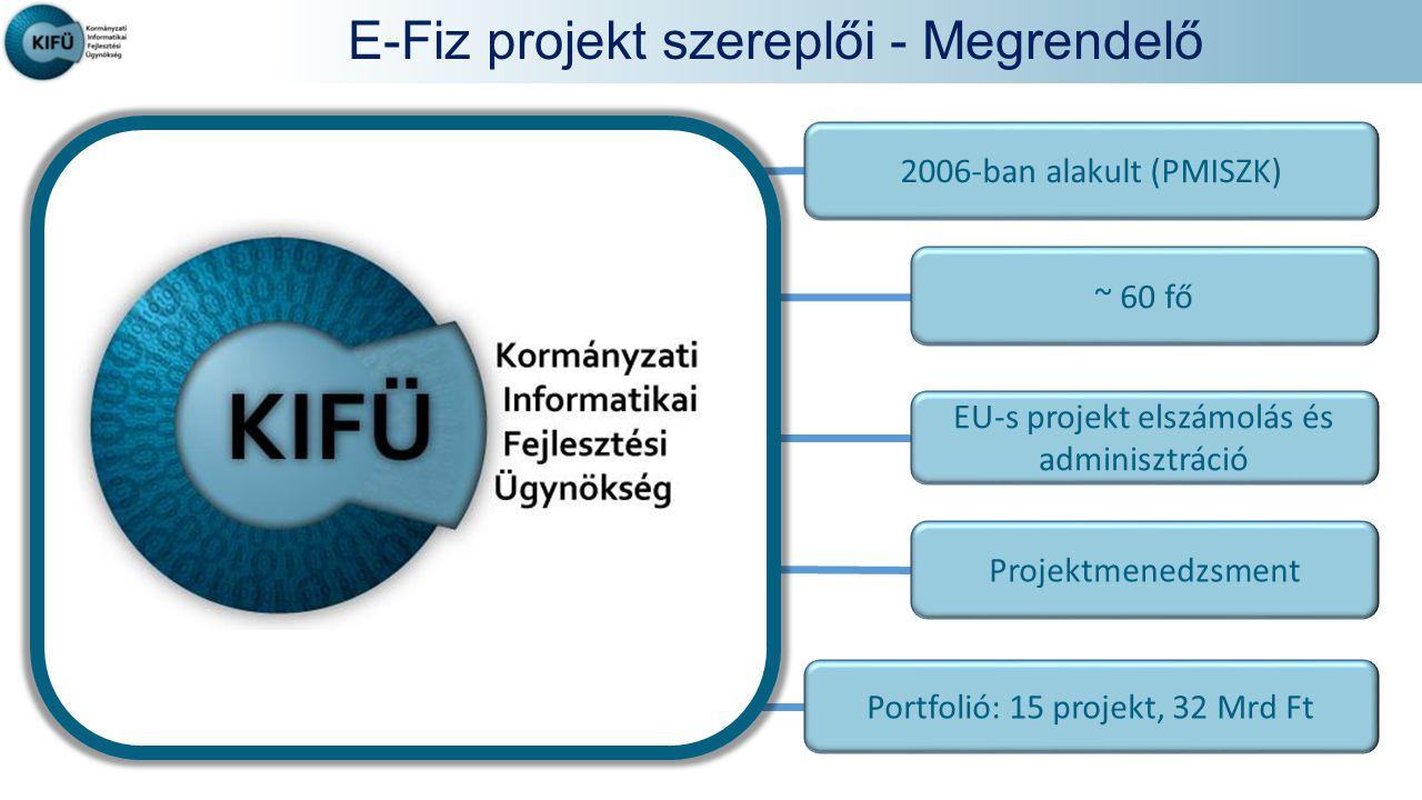 E-Fiz projekt szereplői - Megrendelő