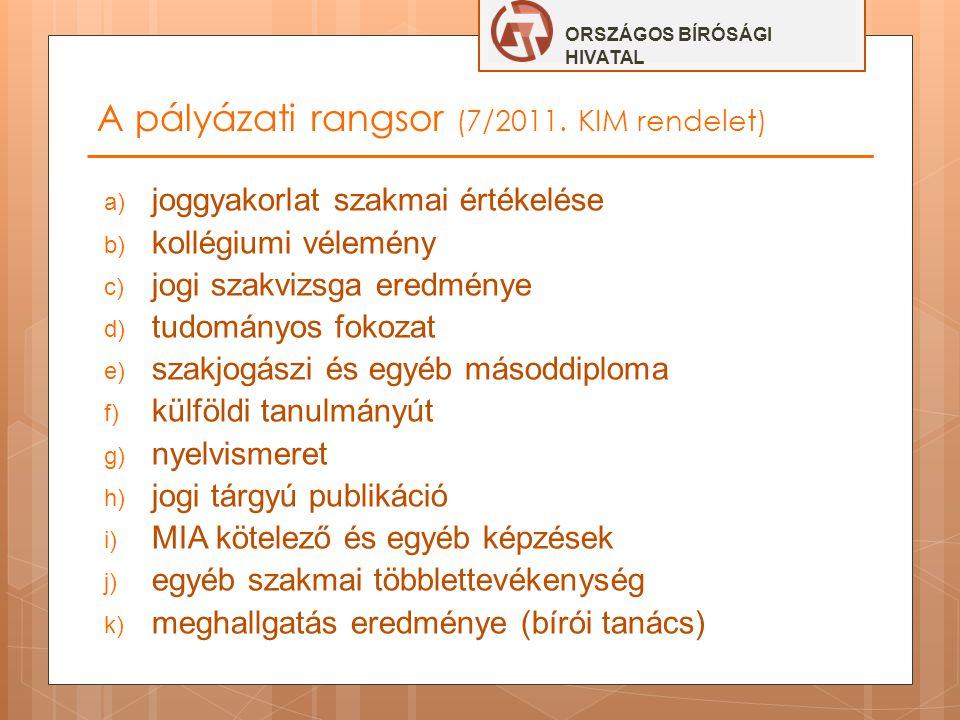 A pályázati rangsor (7/2011. KIM rendelet)