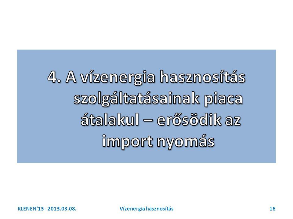 4. A vízenergia hasznosítás szolgáltatásainak piaca
