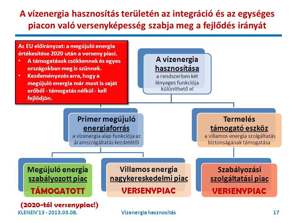 A vízenergia hasznosítás területén az integráció és az egységes piacon való versenyképesség szabja meg a fejlődés irányát