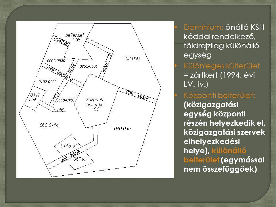 Domínium: önálló KSH kóddal rendelkező, földrajzilag különálló egység