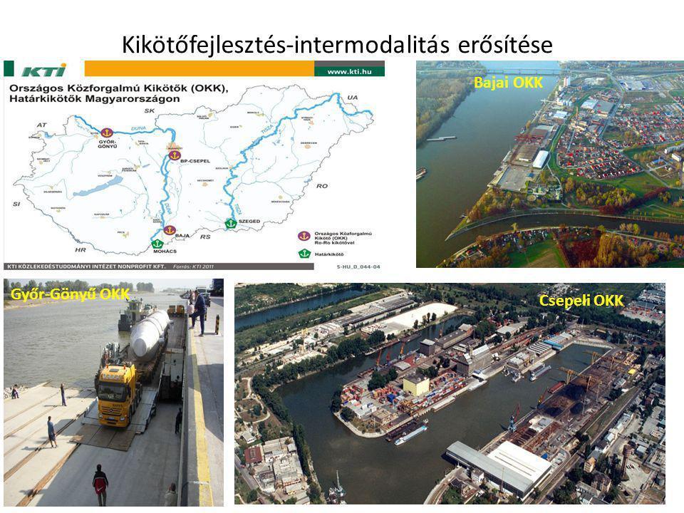 Kikötőfejlesztés-intermodalitás erősítése