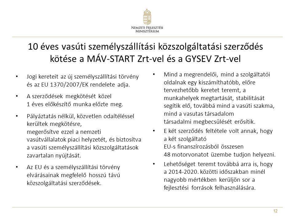 10 éves vasúti személyszállítási közszolgáltatási szerződés kötése a MÁV-START Zrt-vel és a GYSEV Zrt-vel