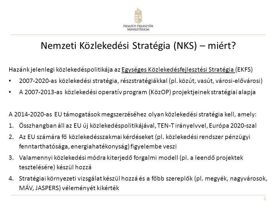 Nemzeti Közlekedési Stratégia (NKS) – miért