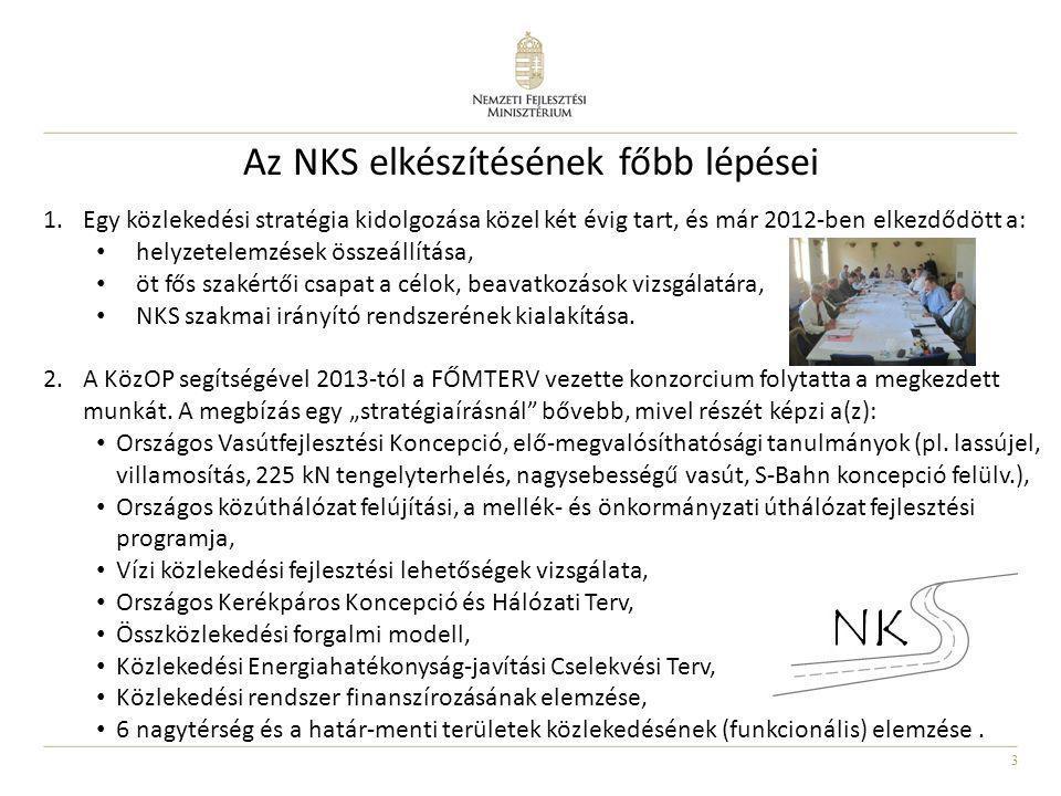 Az NKS elkészítésének főbb lépései