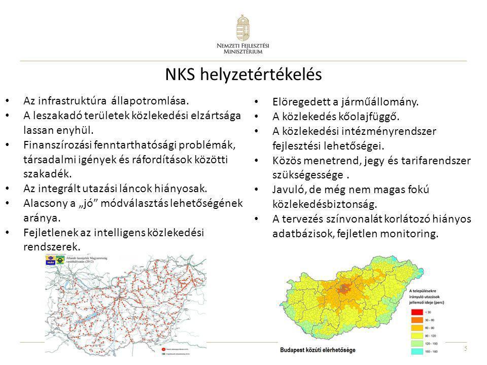 NKS helyzetértékelés Az infrastruktúra állapotromlása.