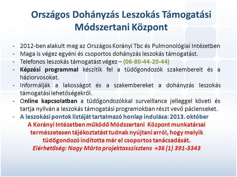 Országos Dohányzás Leszokás Támogatási Módszertani Központ