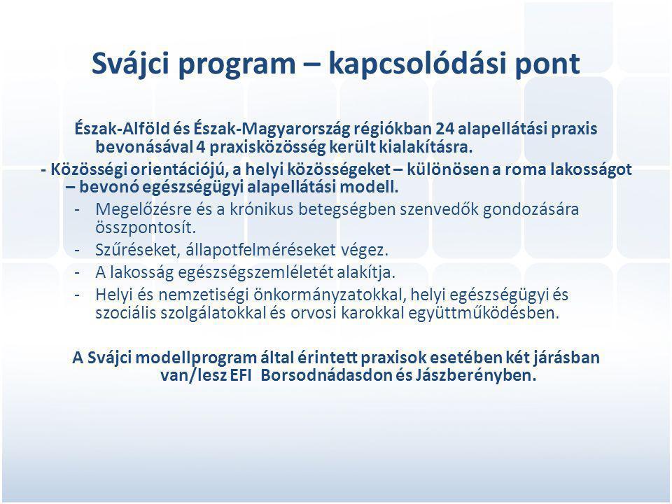 Svájci program – kapcsolódási pont
