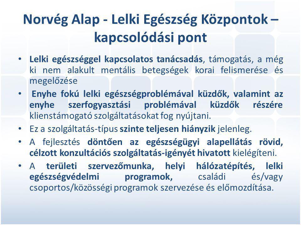 Norvég Alap - Lelki Egészség Központok – kapcsolódási pont