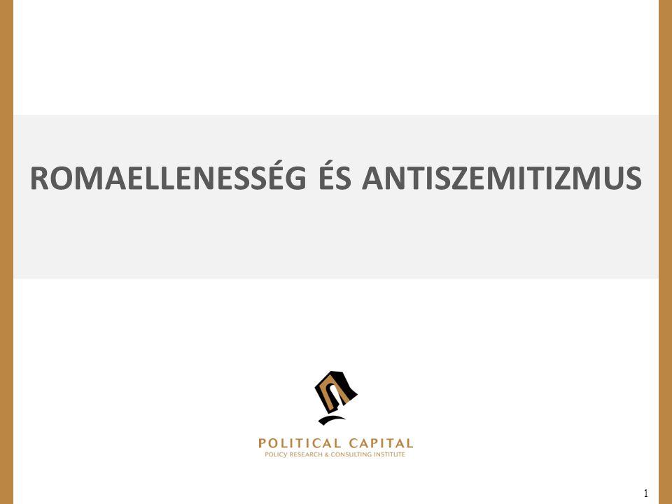 romaellenesség és antiszemitizmus