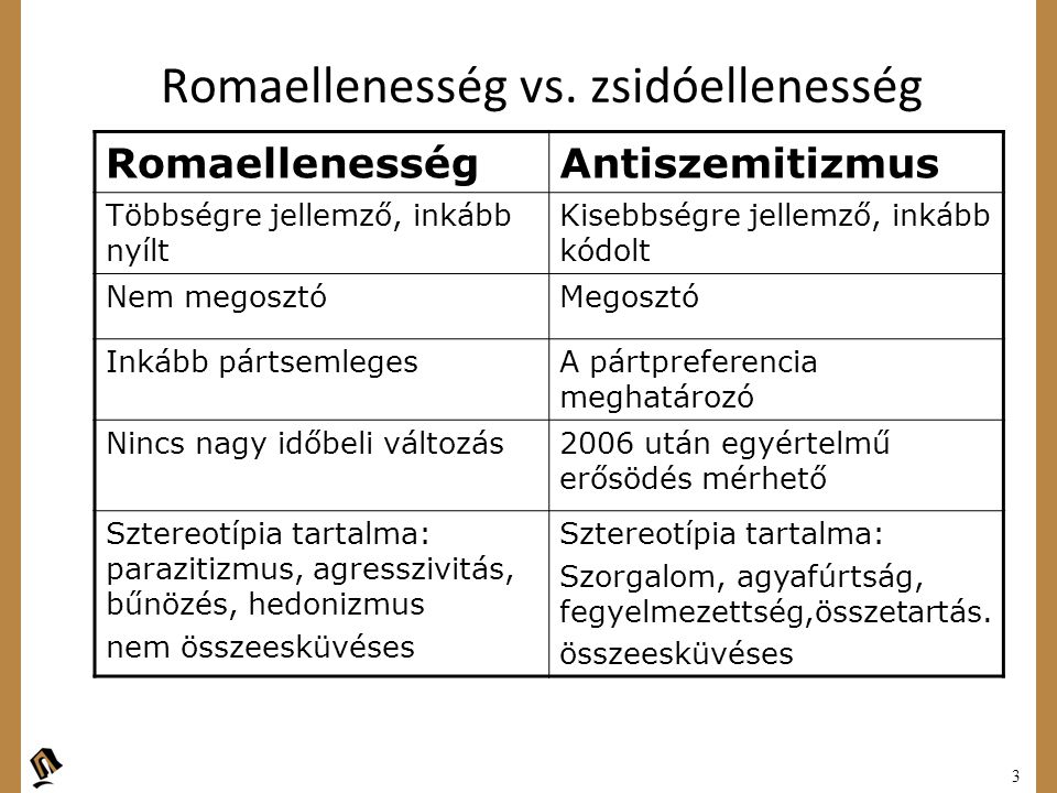 Romaellenesség vs. zsidóellenesség