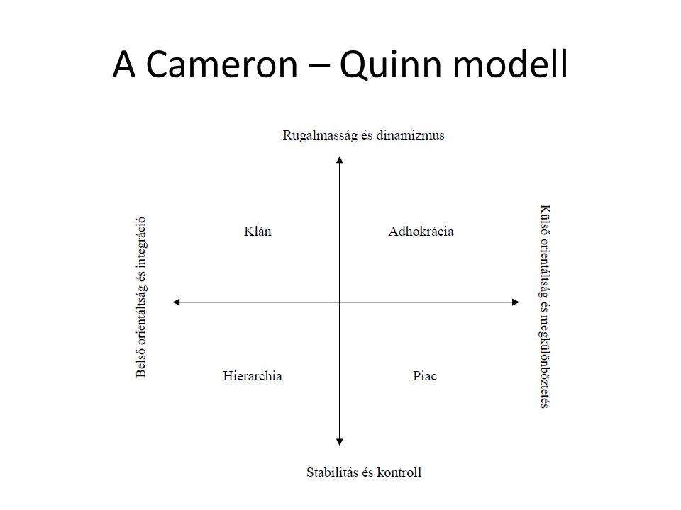 A Cameron – Quinn modell