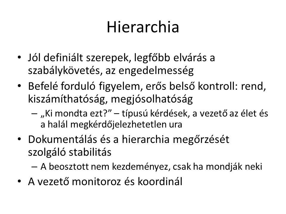 Hierarchia Jól definiált szerepek, legfőbb elvárás a szabálykövetés, az engedelmesség.