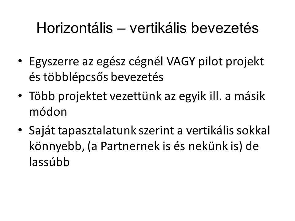 Horizontális – vertikális bevezetés