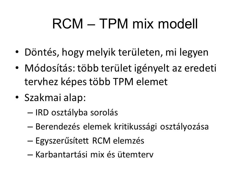 RCM – TPM mix modell Döntés, hogy melyik területen, mi legyen