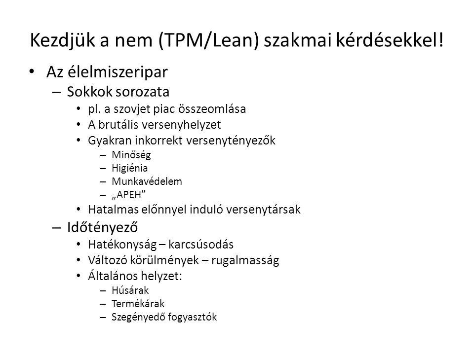 Kezdjük a nem (TPM/Lean) szakmai kérdésekkel!