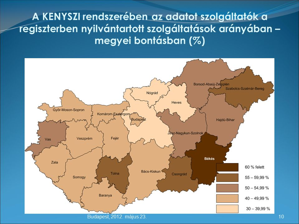 A KENYSZI rendszerében az adatot szolgáltatók a regiszterben nyilvántartott szolgáltatások arányában – megyei bontásban (%)