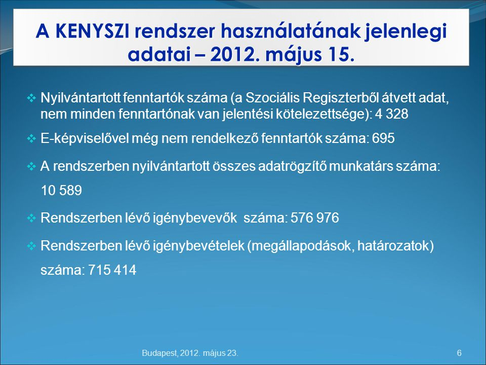 A KENYSZI rendszer használatának jelenlegi adatai – 2012. május 15.