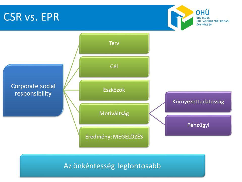 CSR vs. EPR Az önkéntesség legfontosabb