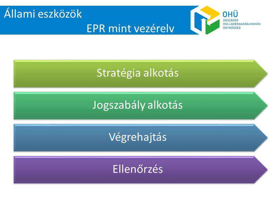 Állami eszközök EPR mint vezérelv