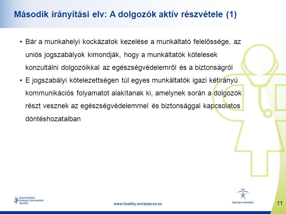 Második irányítási elv: A dolgozók aktív részvétele (1)