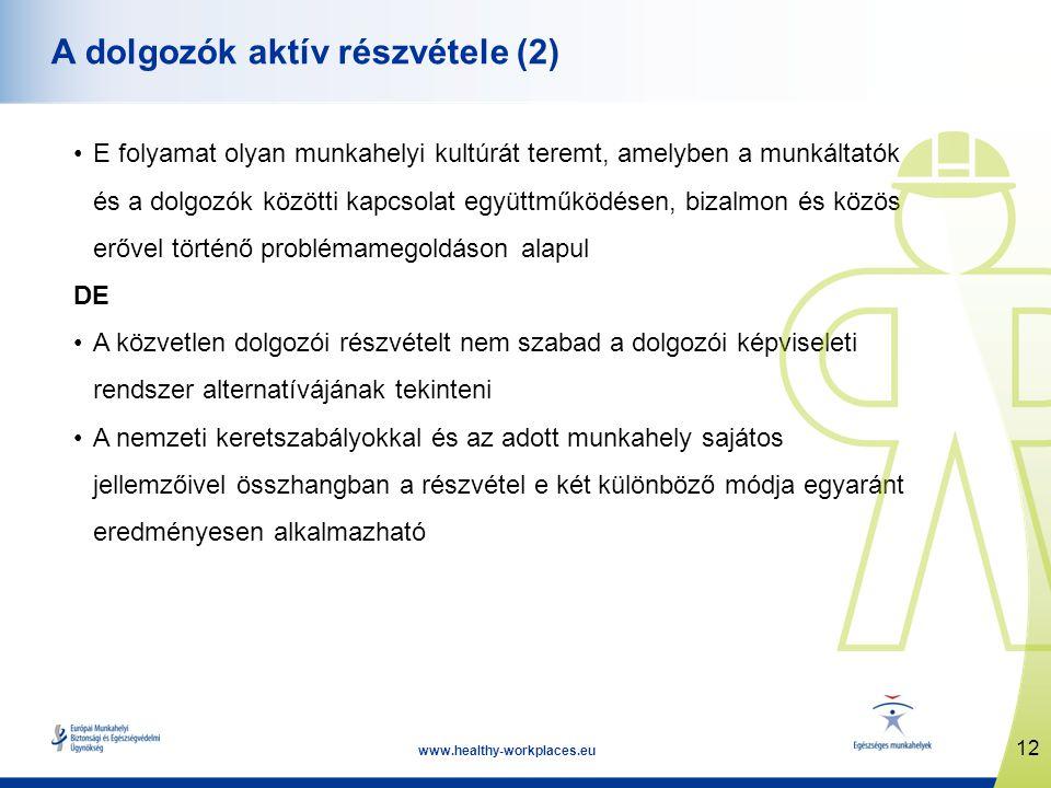 A dolgozók aktív részvétele (2)