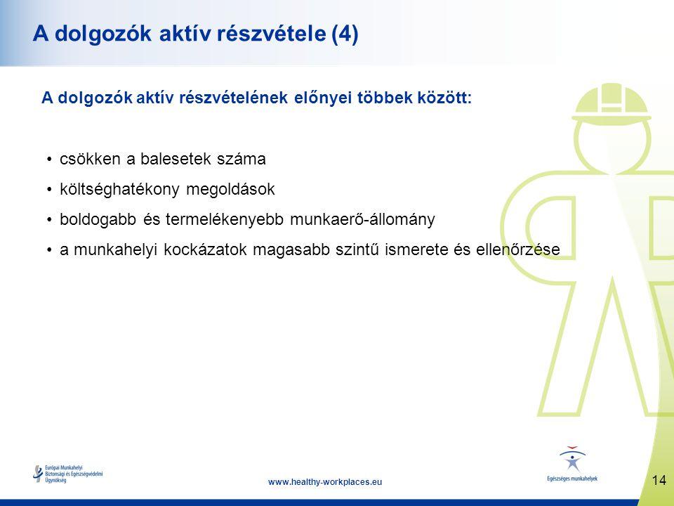 A dolgozók aktív részvétele (4)
