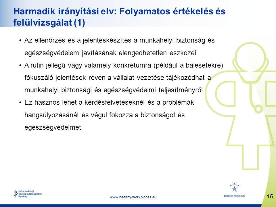 Harmadik irányítási elv: Folyamatos értékelés és felülvizsgálat (1)