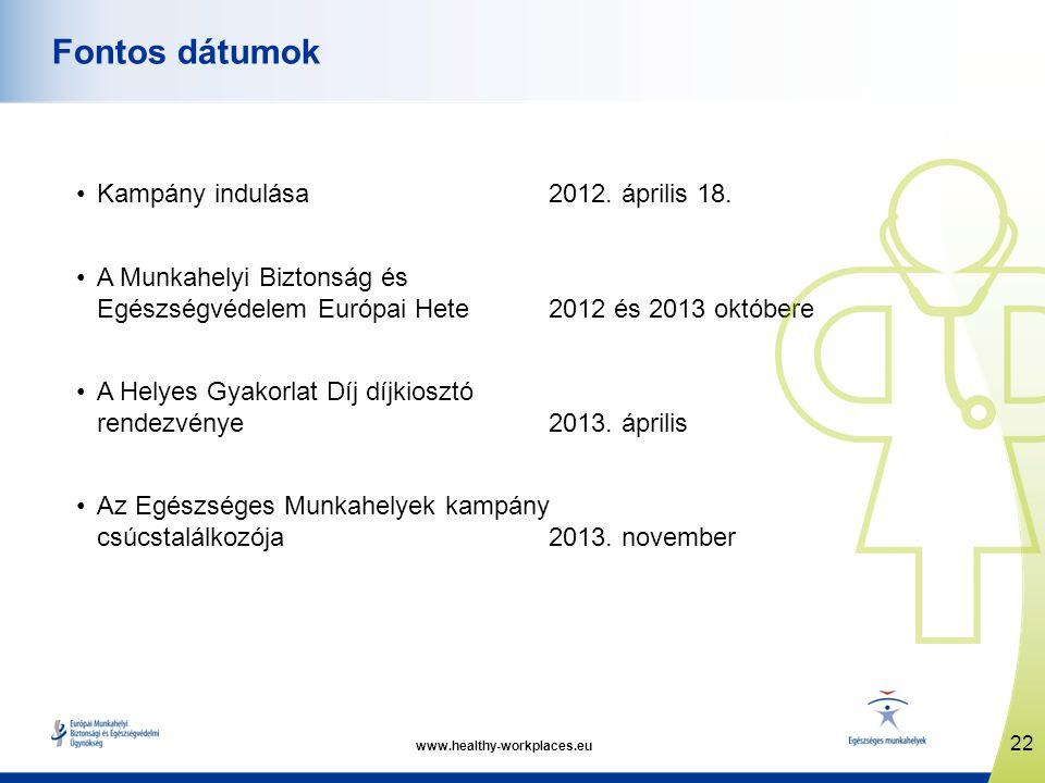 Fontos dátumok Kampány indulása 2012. április 18.