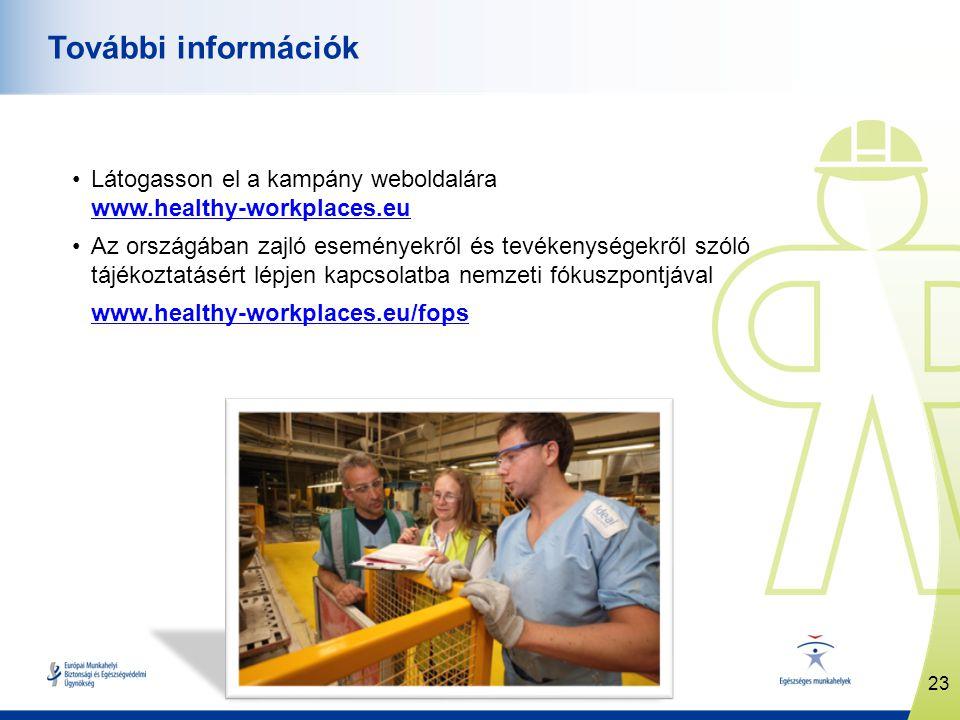 További információk Látogasson el a kampány weboldalára www.healthy-workplaces.eu.