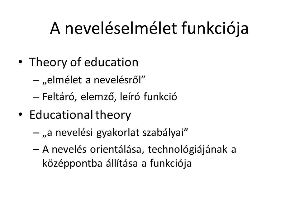 A neveléselmélet funkciója