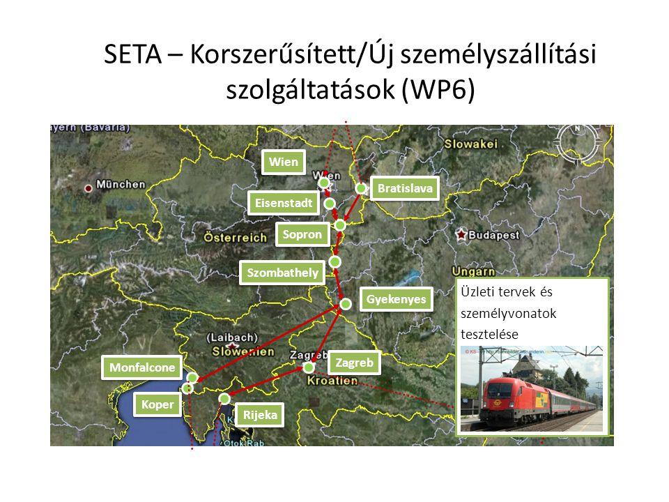 SETA – Korszerűsített/Új személyszállítási szolgáltatások (WP6)