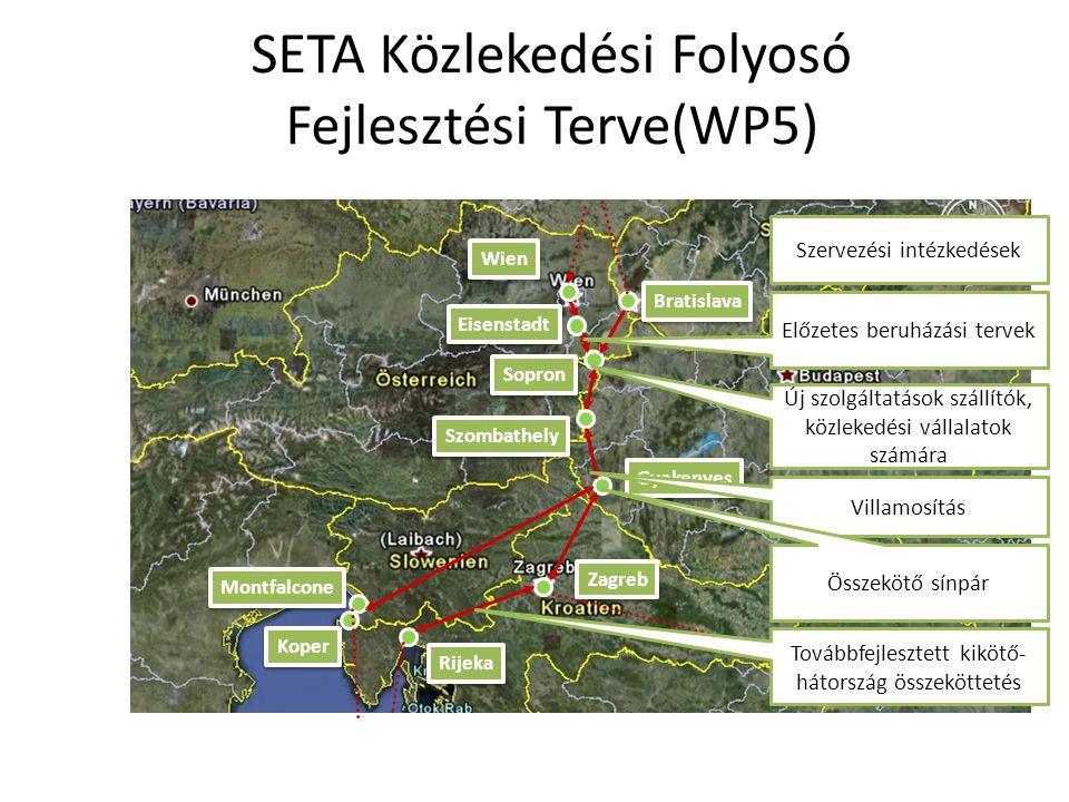 SETA Közlekedési Folyosó Fejlesztési Terve(WP5)