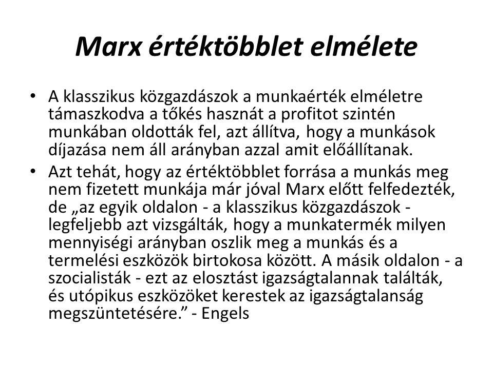 Marx értéktöbblet elmélete