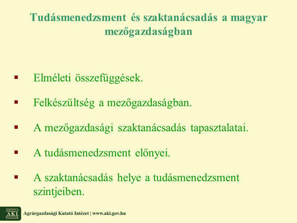 Tudásmenedzsment és szaktanácsadás a magyar mezőgazdaságban