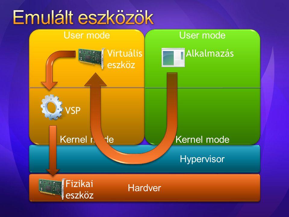 Emulált eszközök User mode Kernel mode User mode Kernel mode