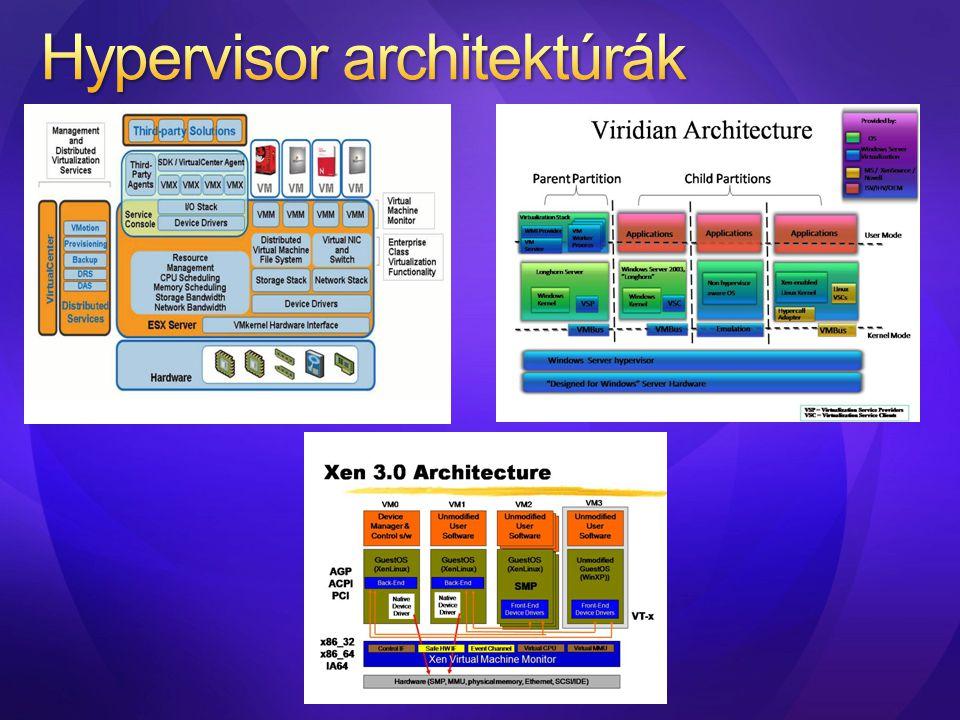 Hypervisor architektúrák