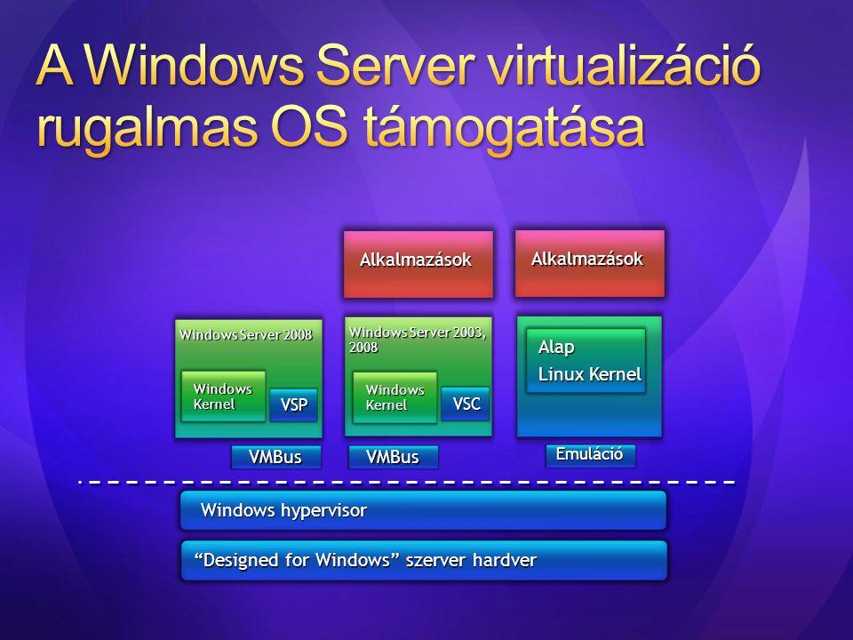 A Windows Server virtualizáció rugalmas OS támogatása