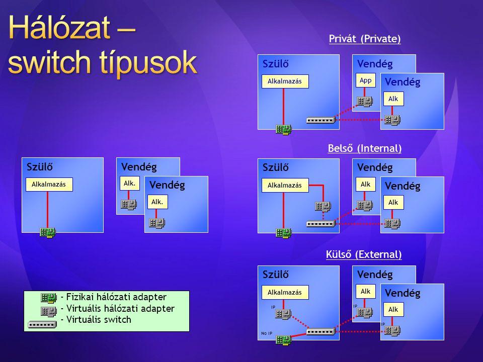Hálózat – switch típusok