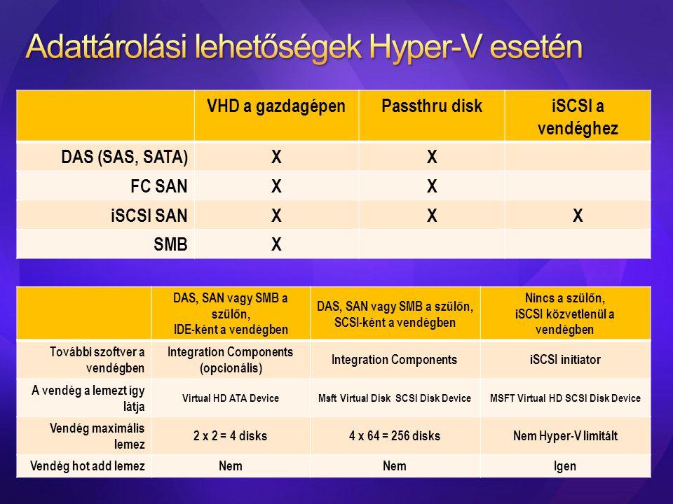 Adattárolási lehetőségek Hyper-V esetén