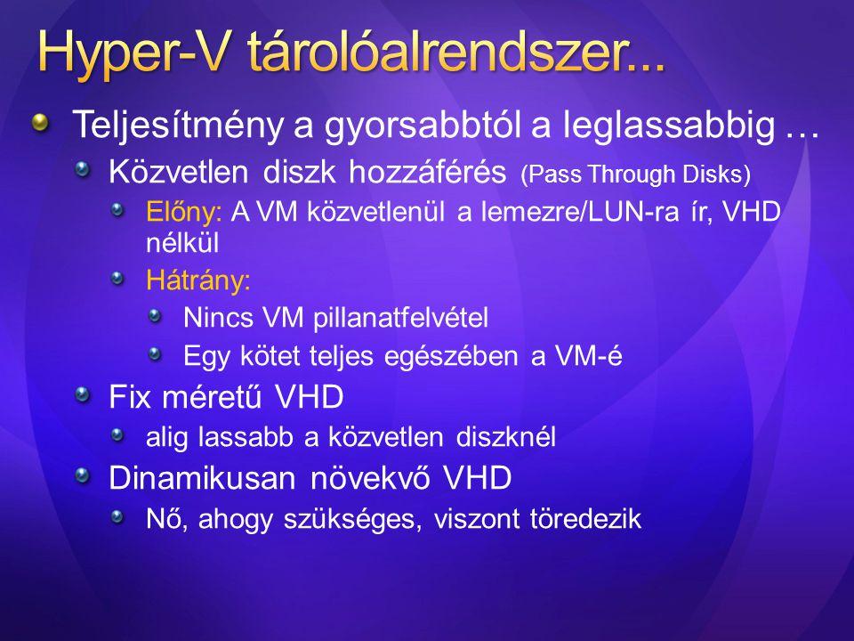 Hyper-V tárolóalrendszer...