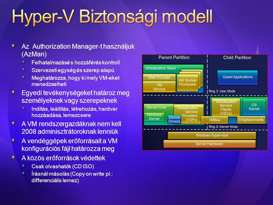 Hyper-V Biztonsági modell