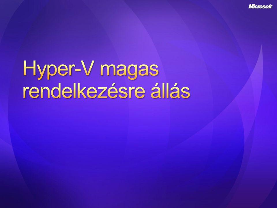 Hyper-V magas rendelkezésre állás