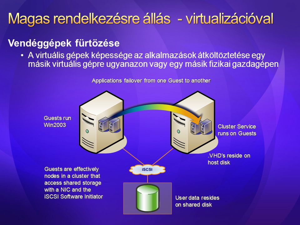 Magas rendelkezésre állás - virtualizációval