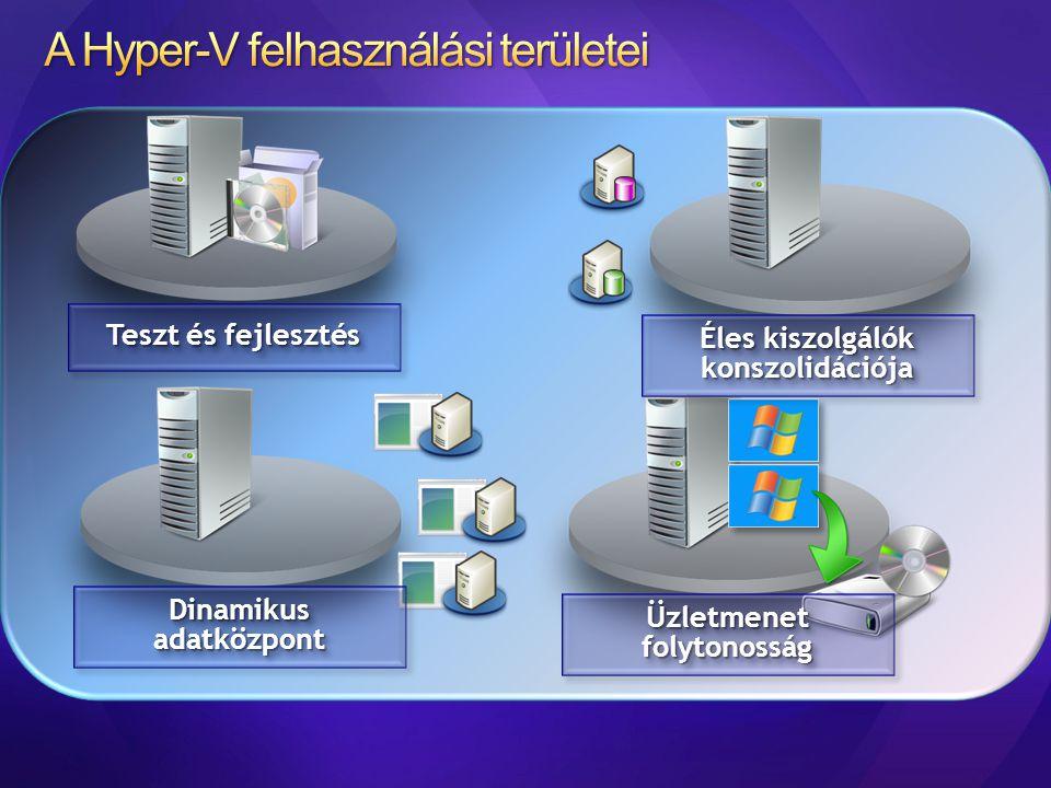 A Hyper-V felhasználási területei